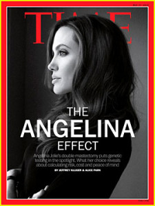 Angelina effect